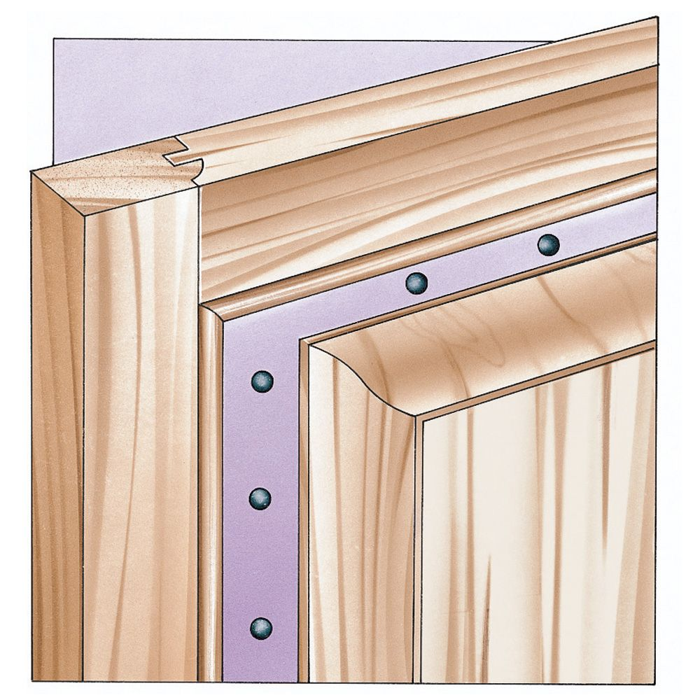 Discussion on this topic: See The Hilarious Reason Why Door Frames , see-the-hilarious-reason-why-door-frames/