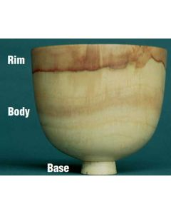 Anatomy of a Bowl Downloadable Technique