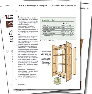Woodworkers Journal Lessons and Techniques