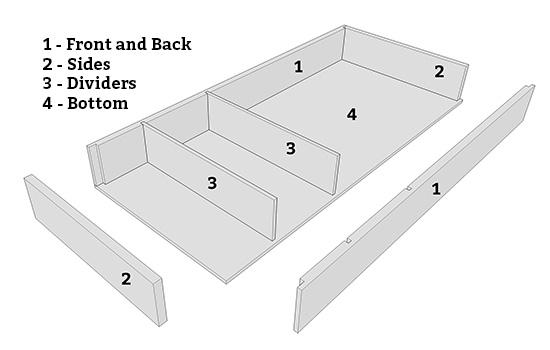 illustration showing drawer construction