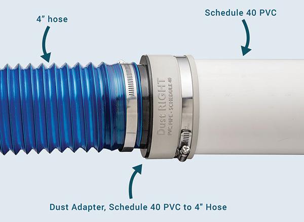 PVC transition fitting