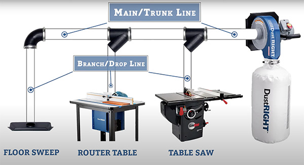 illustration of dust collection system