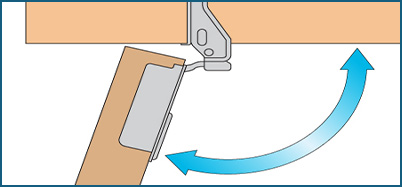 Diagram of the degree of opening for a European hinge