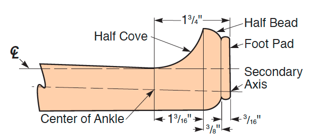 Diagram of cabriole leg foot and ankle