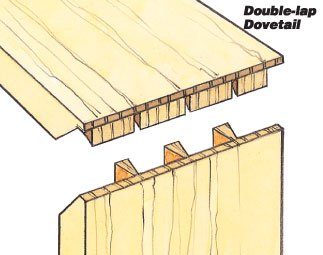Diagram of a half-lap dovetail joint