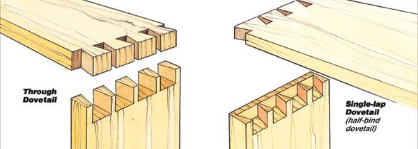 dovetail joint illustration