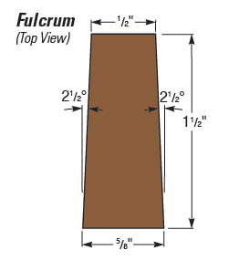 Diagram of the cuts for making fulcrum for tongs