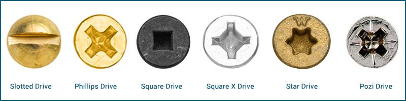 List of different screw head drive options