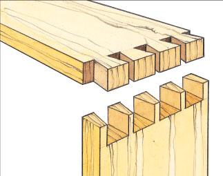 Diagram of a dovetail joint