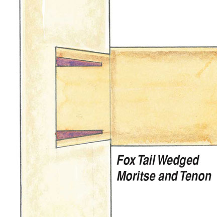 Drawing of a fox tail wedge mortise and tenon joint