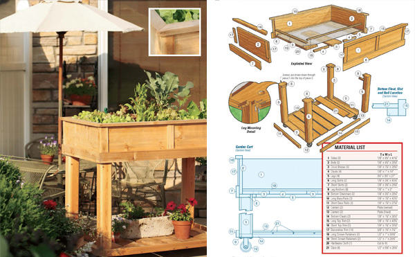Lead photo and drawings for garden cart project