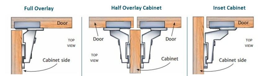overlay types for frameless cabinets