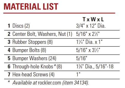 Materials list and measurements for building a longworth chuck