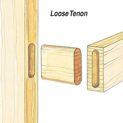 Drawing of a loose tenon joint