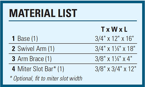 Materials list for making a miter sled