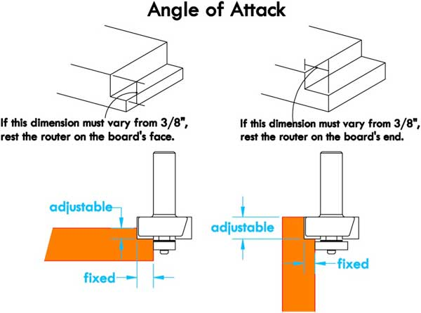 Drawing of how to make a router rabbet cut