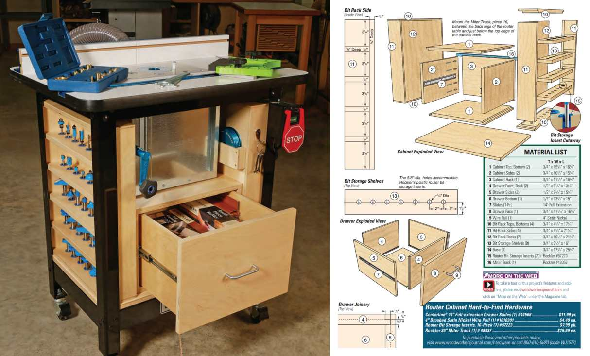 router table cabinet-plan