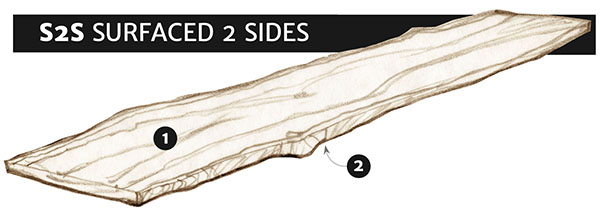 surfaced two sides lumber illustration
