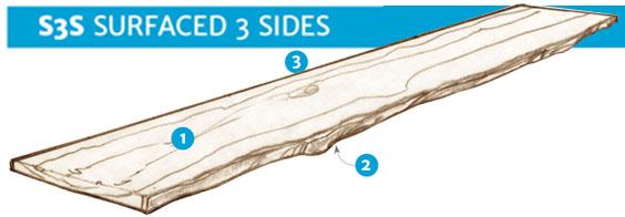 surfaced three sides lumber illustration