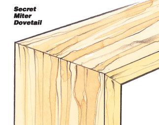 Diagram of a secret miter dovetail joint
