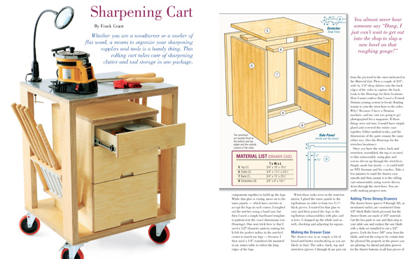 Workshop sharpening cart art layout