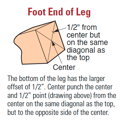 Diagram of the foot of a cabriole leg