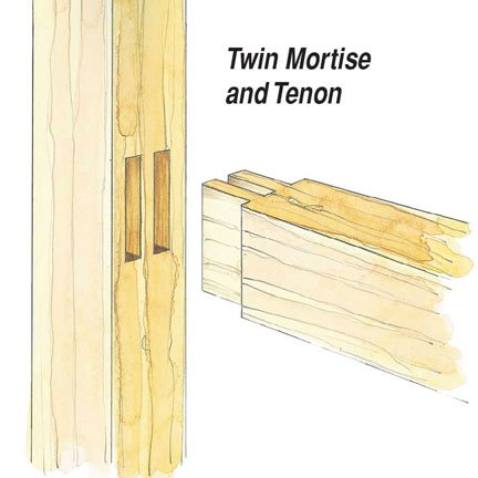 Drawing of a twin mortise and tenon joint