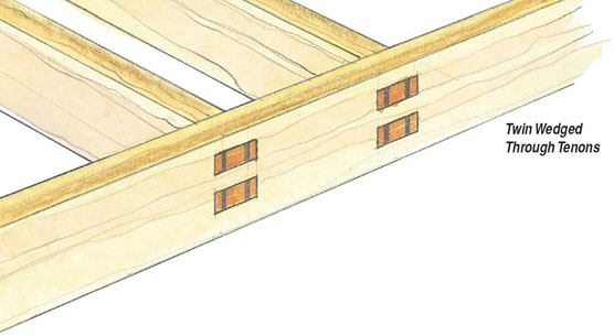 Drawing of a twin through tenon joint