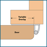 Diagram of a variable overlay hinge
