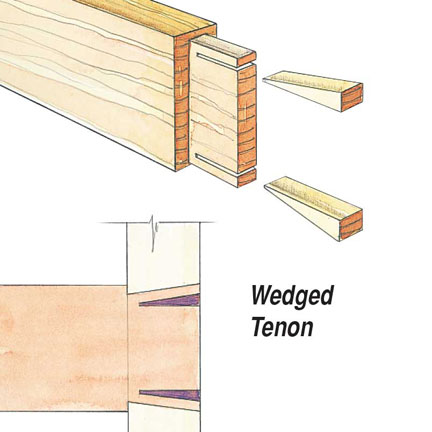 Drawing of a wedged tenon joint