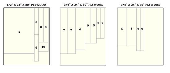 laptop desk plywood cutting plan